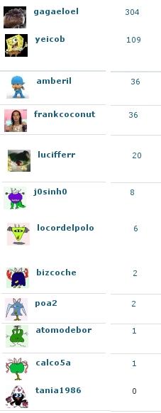 ranking_cerdaballo